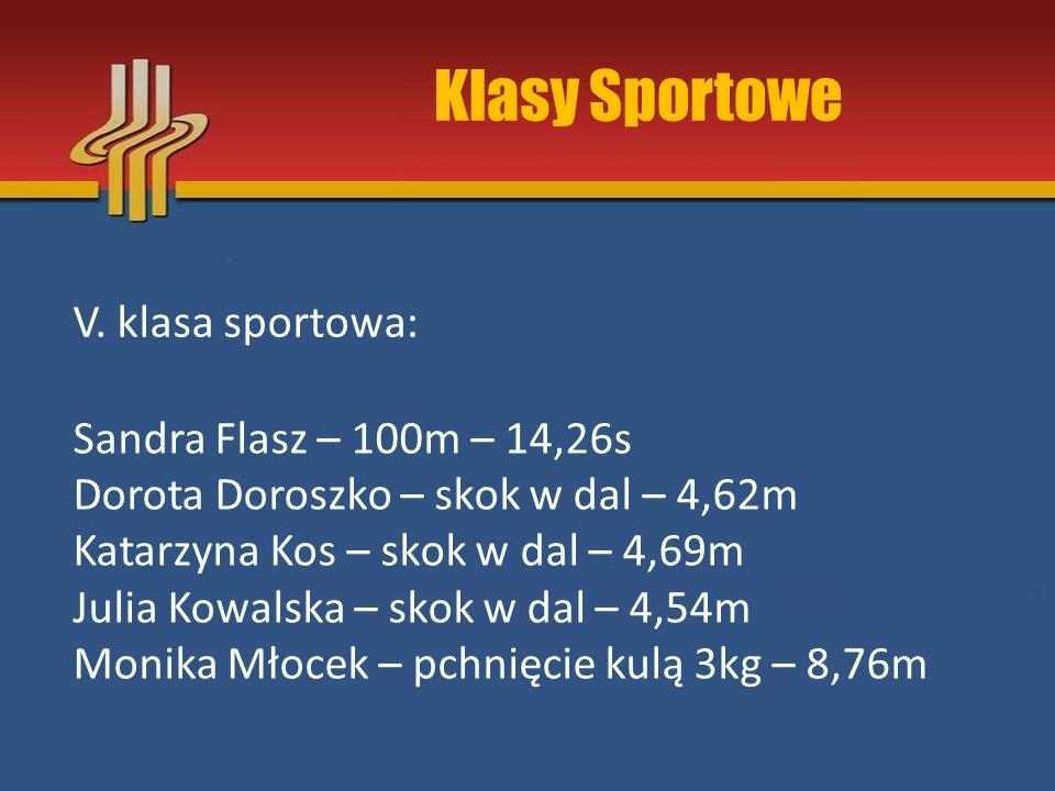 Klasy Sportowe V. klasa sportowa: Sandra Flasz – 100m – 14,26s
