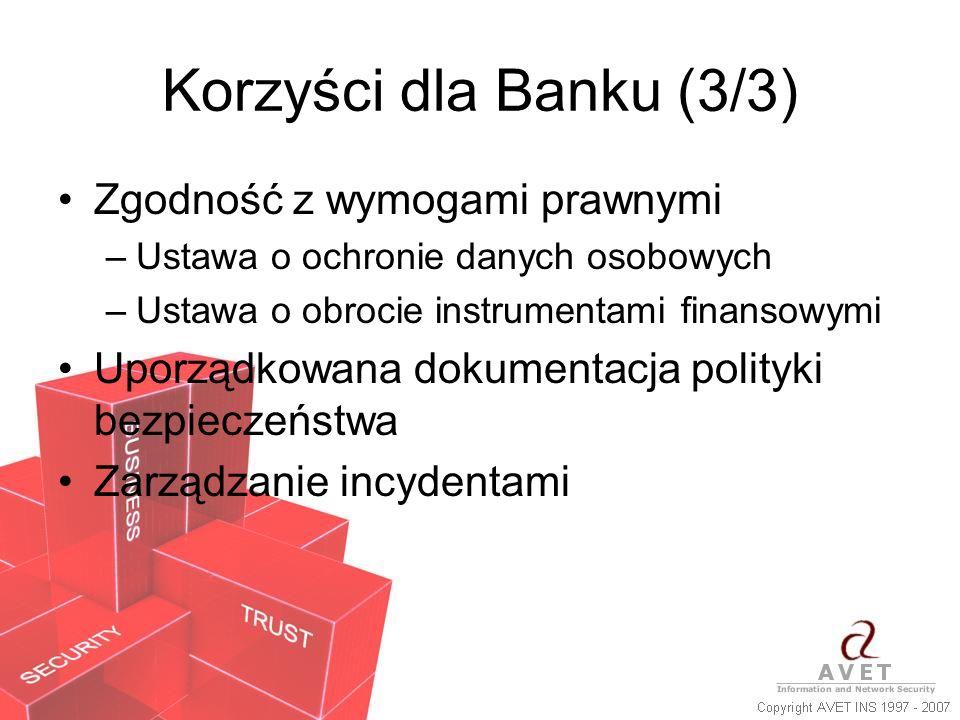 Korzyści dla Banku (3/3) Zgodność z wymogami prawnymi