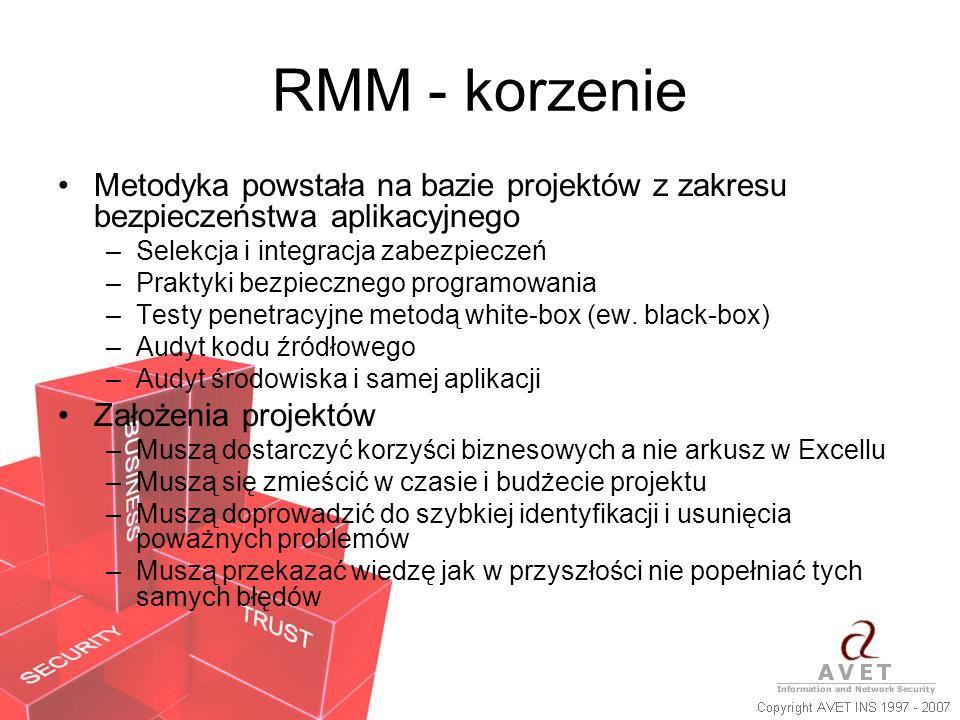 RMM - korzenie Metodyka powstała na bazie projektów z zakresu bezpieczeństwa aplikacyjnego. Selekcja i integracja zabezpieczeń.