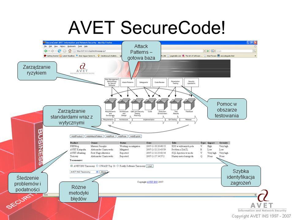 AVET SecureCode! Attack Patterns – gotowa baza Zarządzanie ryzykiem