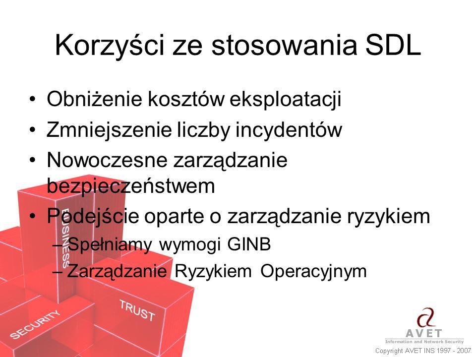 Korzyści ze stosowania SDL