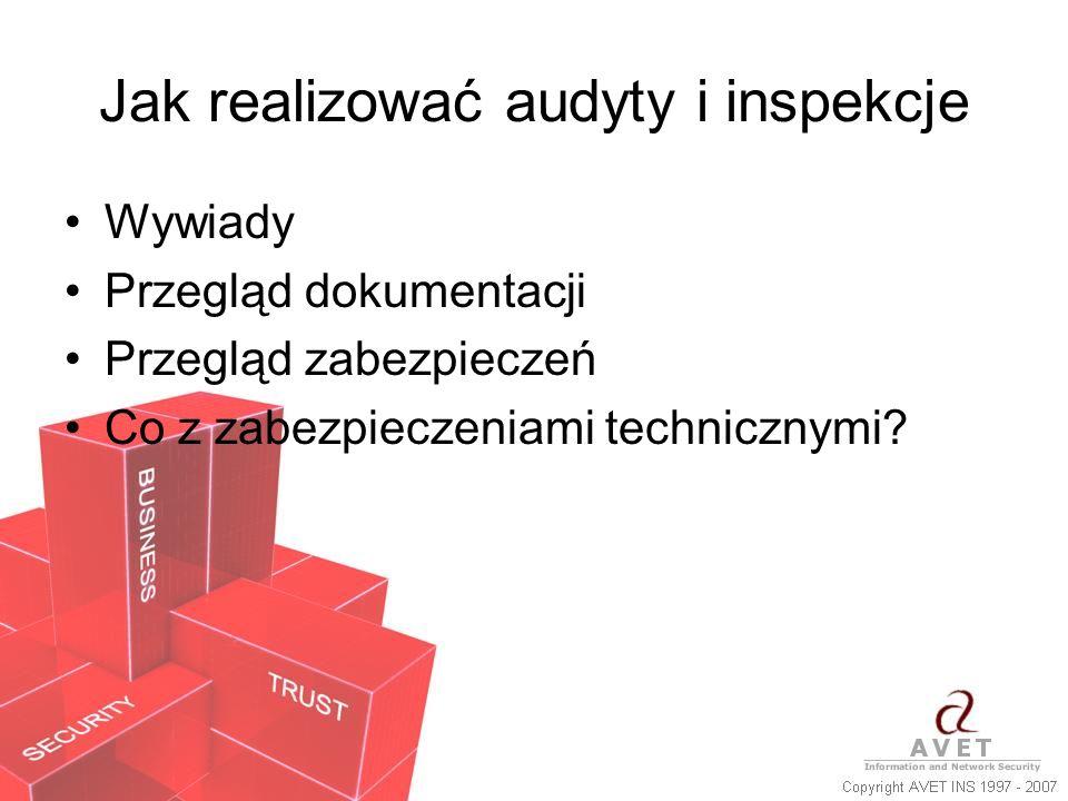 Jak realizować audyty i inspekcje