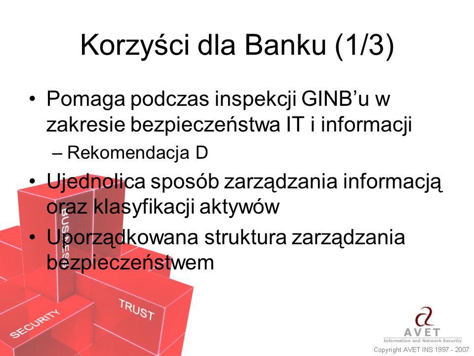 Korzyści dla Banku (1/3)Pomaga podczas inspekcji GINB'u w zakresie bezpieczeństwa IT i informacji. Rekomendacja D.