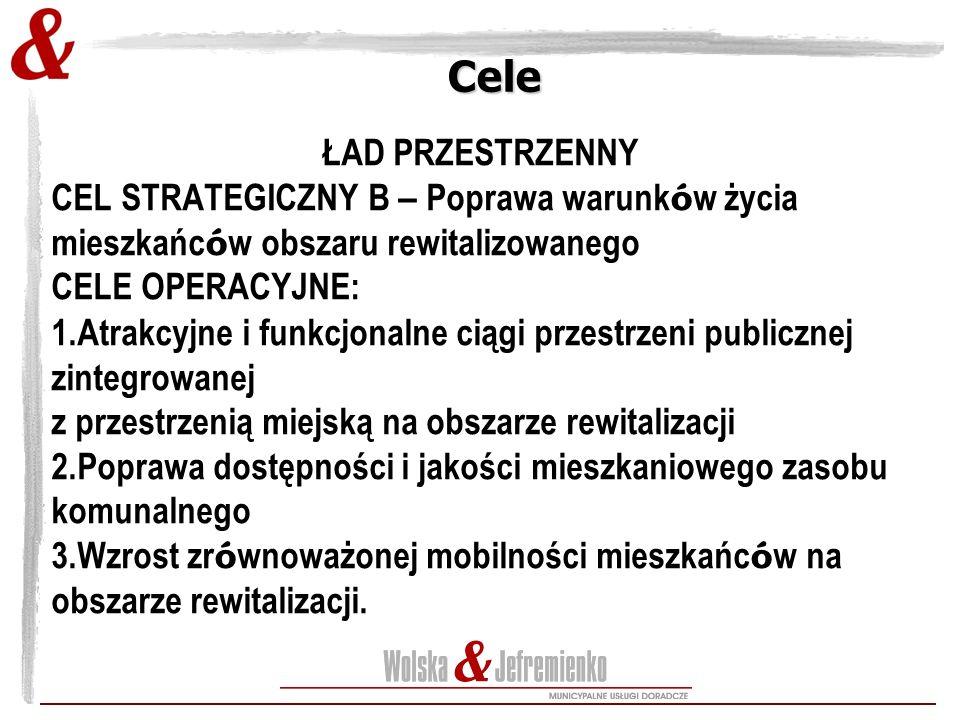 Cele ŁAD PRZESTRZENNY. CEL STRATEGICZNY B – Poprawa warunków życia mieszkańców obszaru rewitalizowanego.