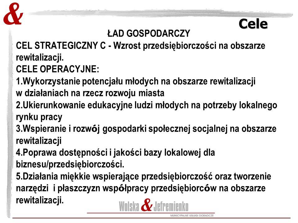 Cele ŁAD GOSPODARCZY. CEL STRATEGICZNY C - Wzrost przedsiębiorczości na obszarze rewitalizacji. CELE OPERACYJNE: