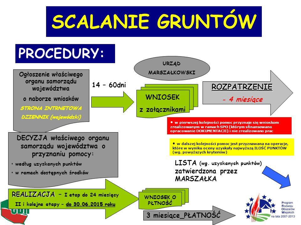 SCALANIE GRUNTÓW PROCEDURY: ROZPATRZENIE 14 – 60dni - 4 miesiące