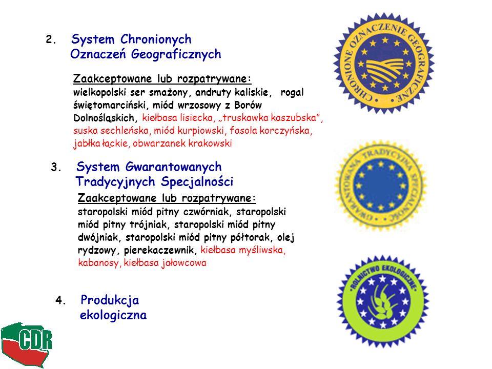 2. System Chronionych Oznaczeń Geograficznych