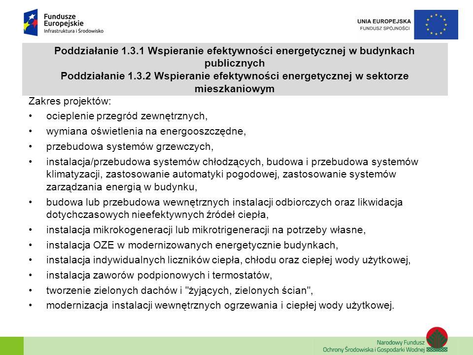 Poddziałanie 1.3.1 Wspieranie efektywności energetycznej w budynkach publicznych Poddziałanie 1.3.2 Wspieranie efektywności energetycznej w sektorze mieszkaniowym