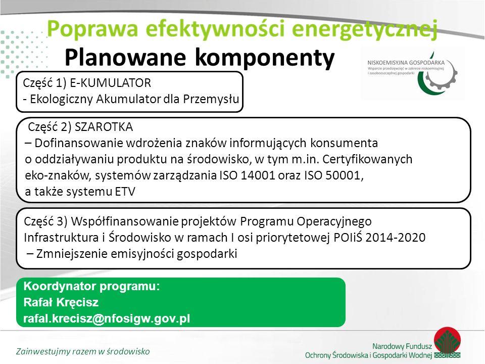 Planowane komponenty Część 1) E-KUMULATOR