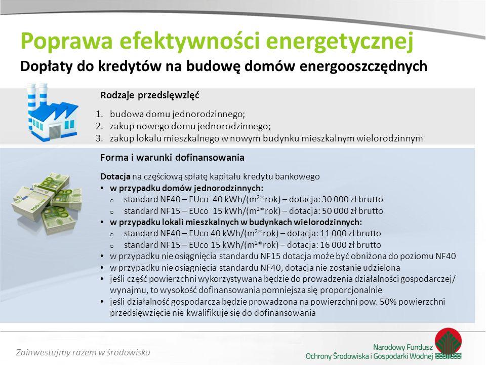 Poprawa efektywności energetycznej