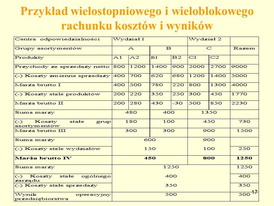 Przykład wielostopniowego i wieloblokowego rachunku kosztów i wyników