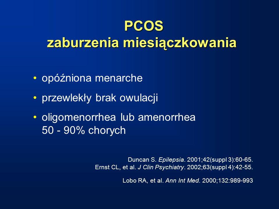 PCOS zaburzenia miesiączkowania