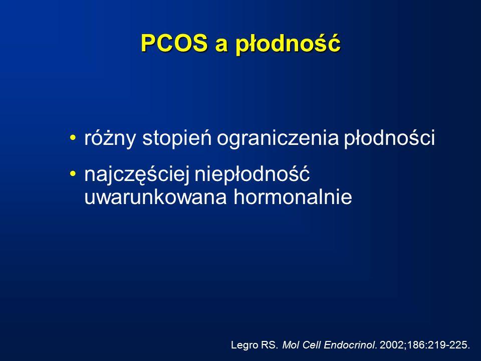 PCOS a płodność różny stopień ograniczenia płodności