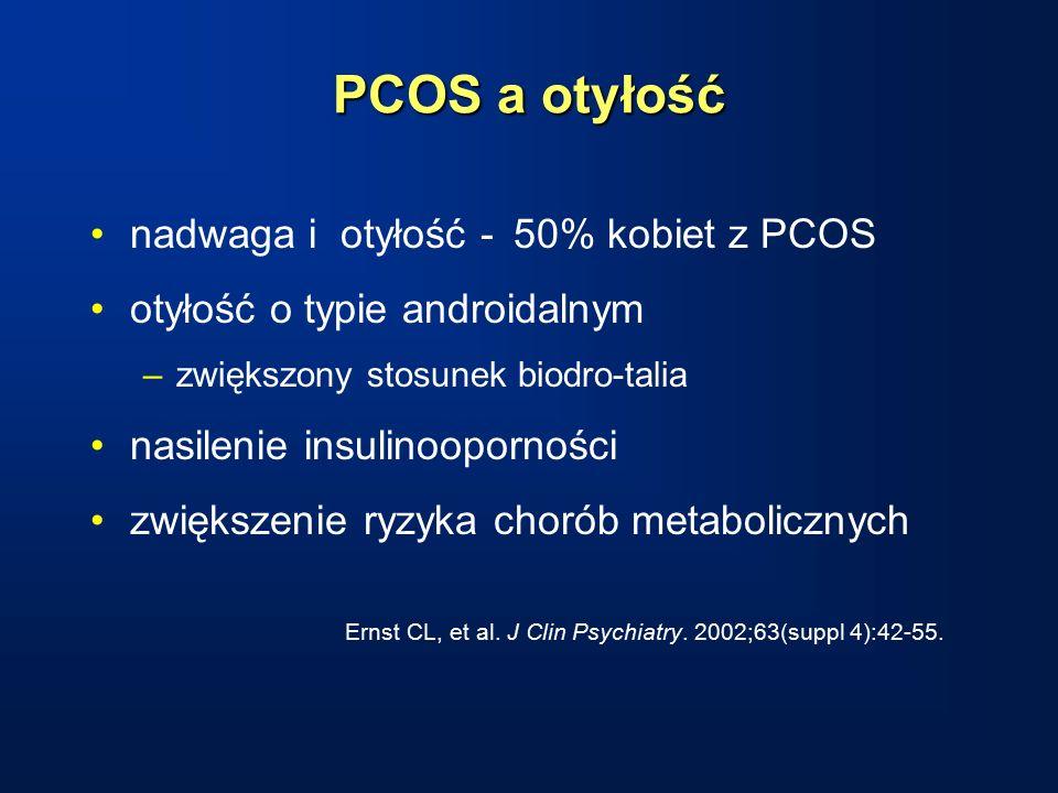 Ernst CL, et al. J Clin Psychiatry. 2002;63(suppl 4):42-55.