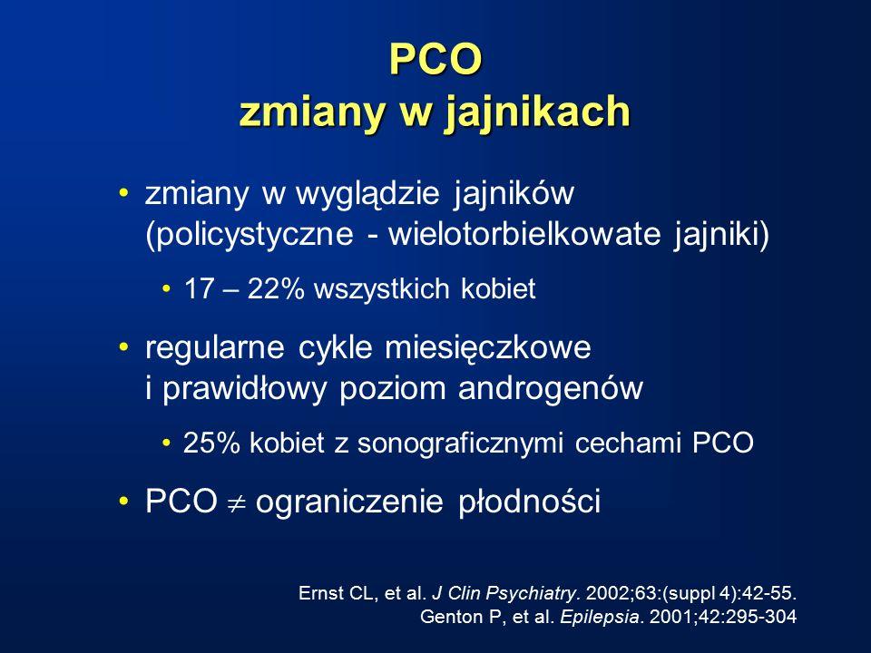 PCO zmiany w jajnikach zmiany w wyglądzie jajników (policystyczne - wielotorbielkowate jajniki) 17 – 22% wszystkich kobiet.
