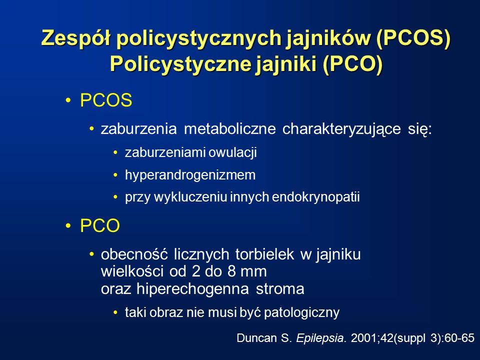 Zespół policystycznych jajników (PCOS) Policystyczne jajniki (PCO)