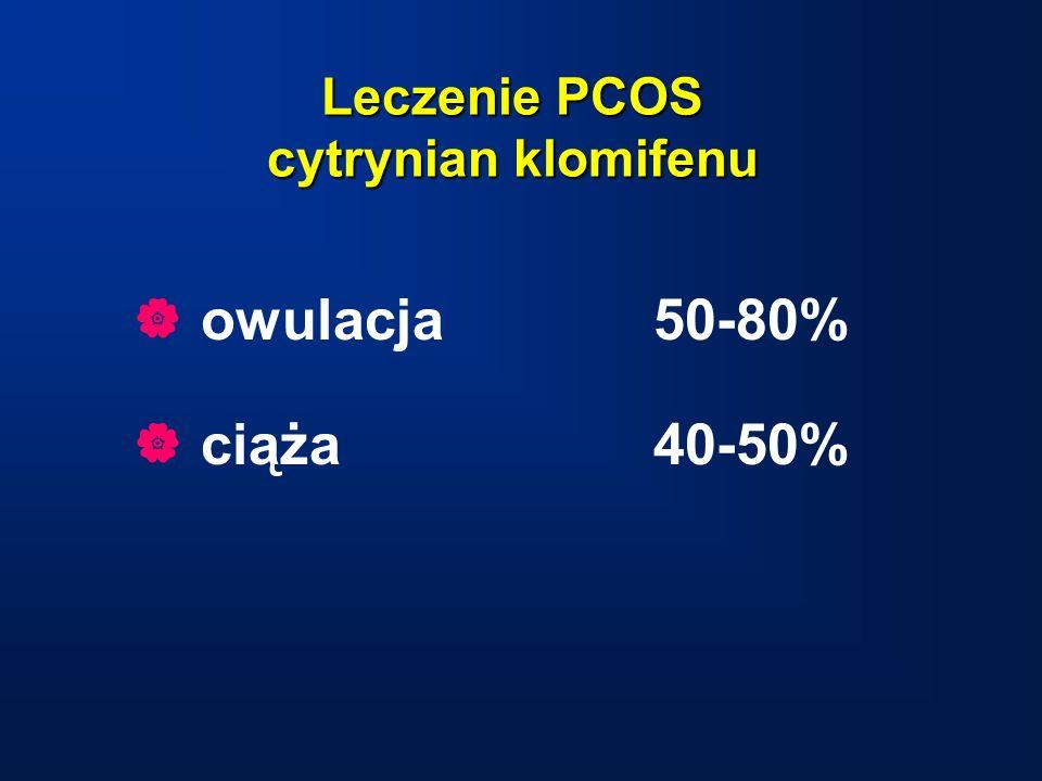 Leczenie PCOS cytrynian klomifenu