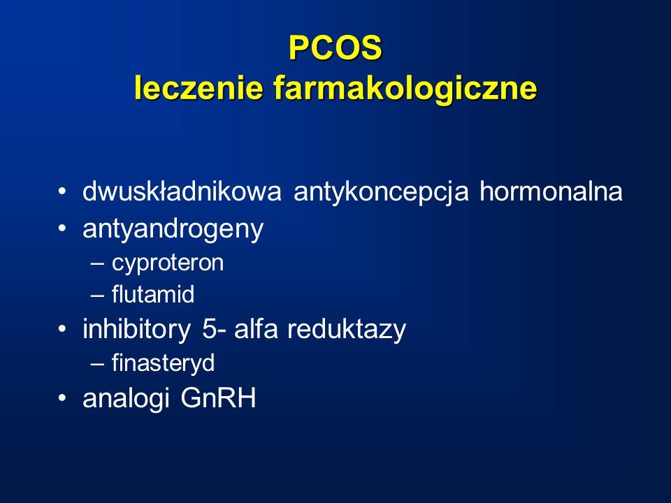 PCOS leczenie farmakologiczne