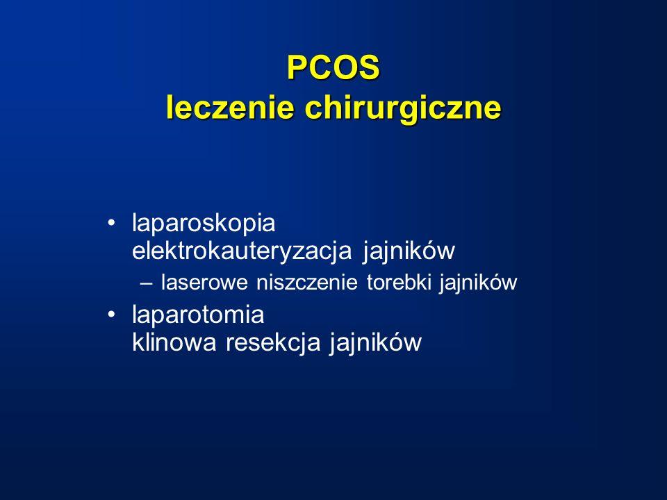 PCOS leczenie chirurgiczne