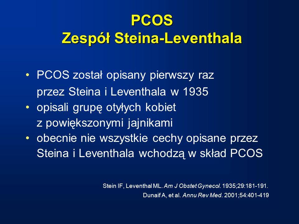 PCOS Zespół Steina-Leventhala