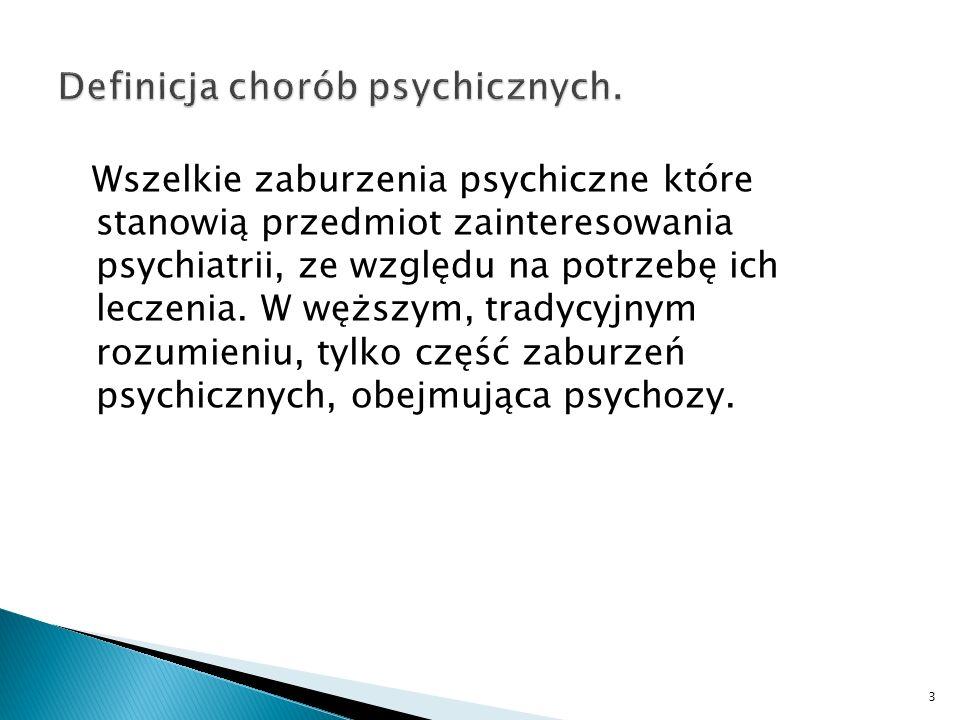 Definicja chorób psychicznych.