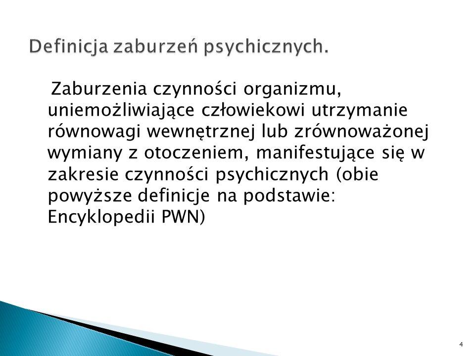Definicja zaburzeń psychicznych.