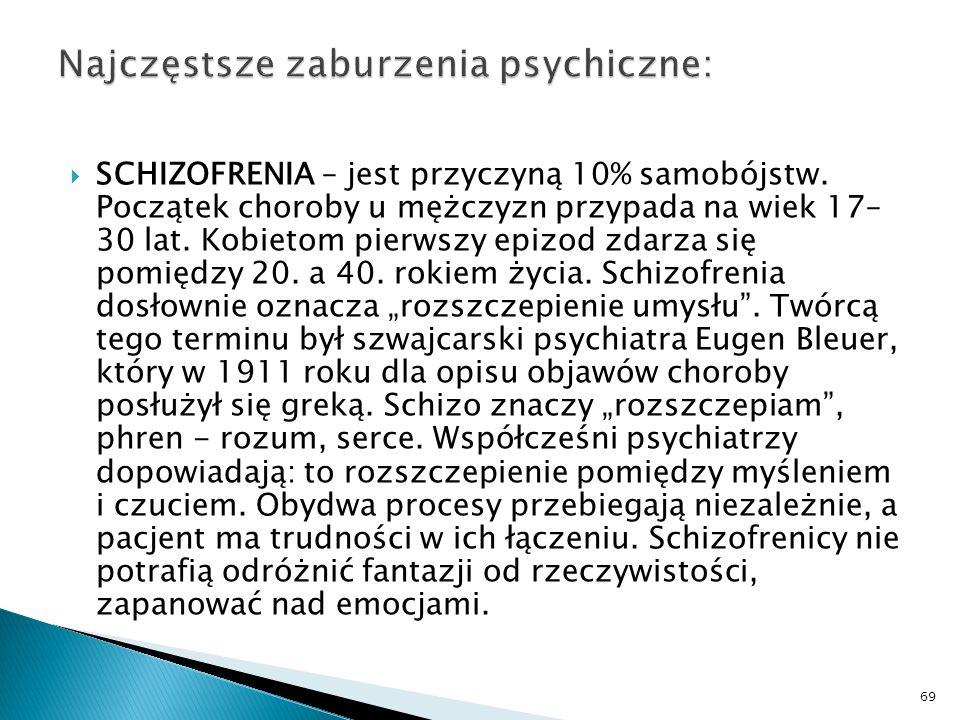 Najczęstsze zaburzenia psychiczne: