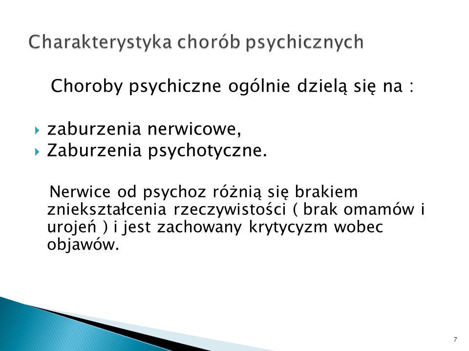 Charakterystyka chorób psychicznych