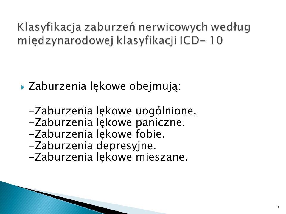 Klasyfikacja zaburzeń nerwicowych według międzynarodowej klasyfikacji ICD- 10