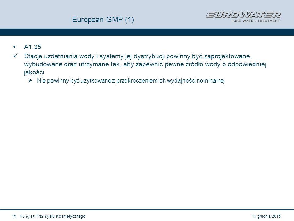 European GMP (1) A1.35.
