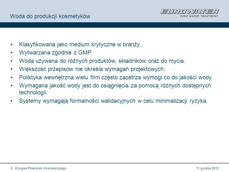 Woda do produkcji kosmetyków