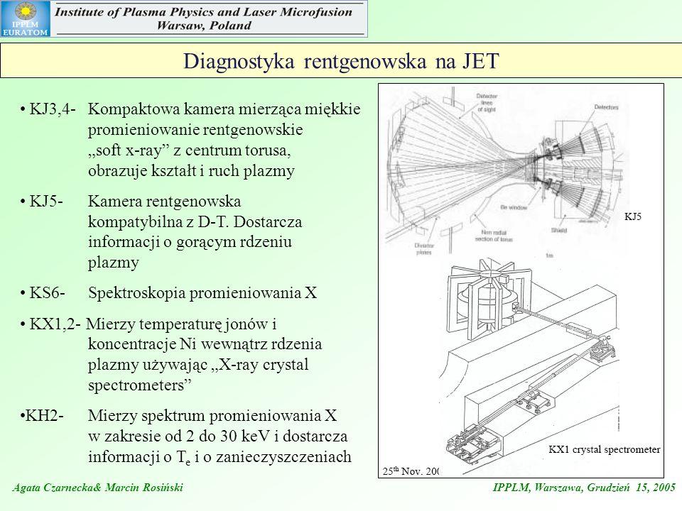 Diagnostyka rentgenowska na JET