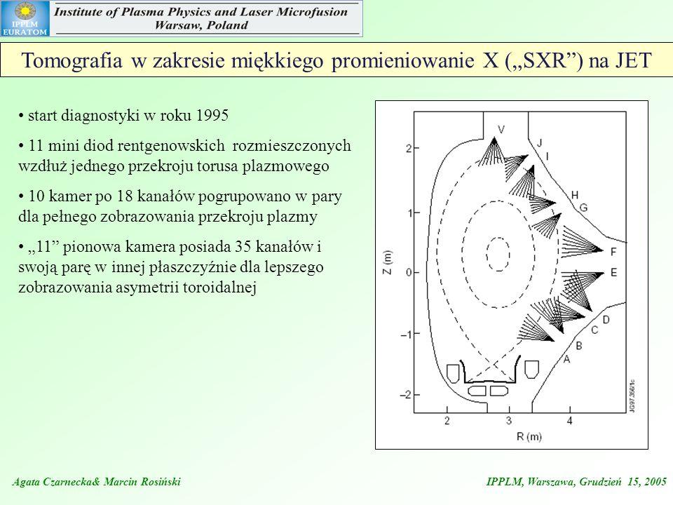 """Tomografia w zakresie miękkiego promieniowanie X (""""SXR ) na JET"""
