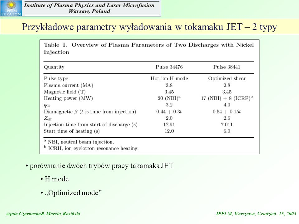 Przykładowe parametry wyładowania w tokamaku JET – 2 typy