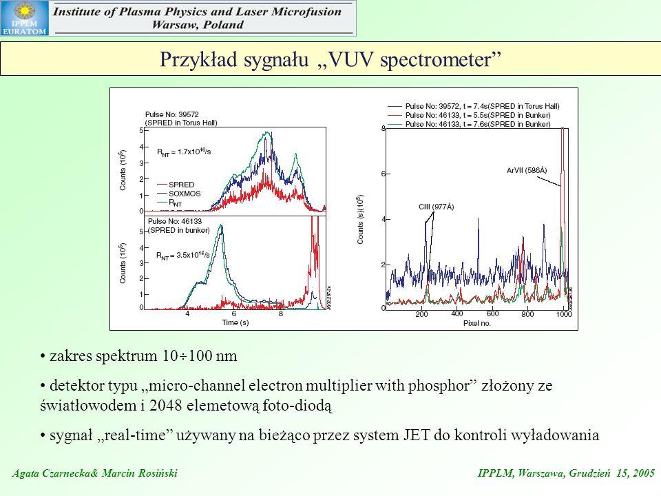 """Przykład sygnału """"VUV spectrometer"""