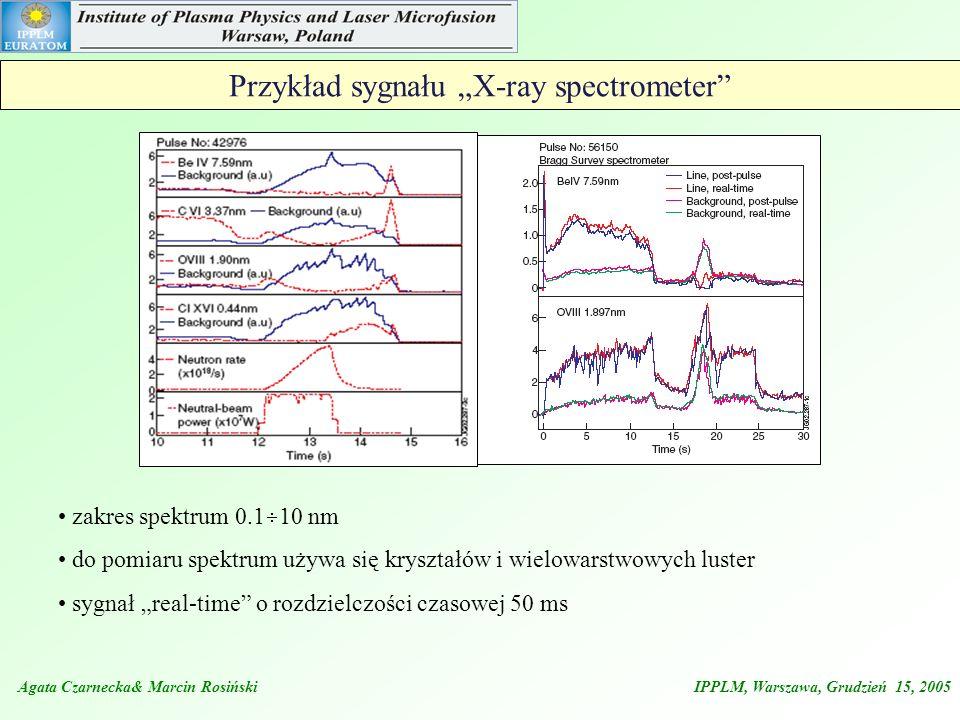 """Przykład sygnału """"X-ray spectrometer"""