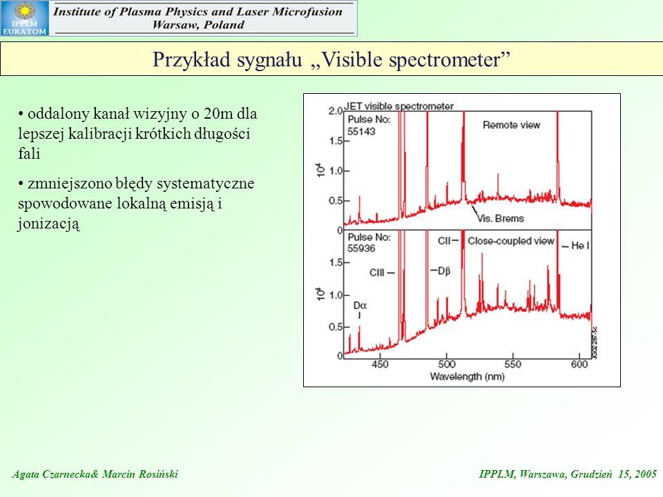 """Przykład sygnału """"Visible spectrometer"""