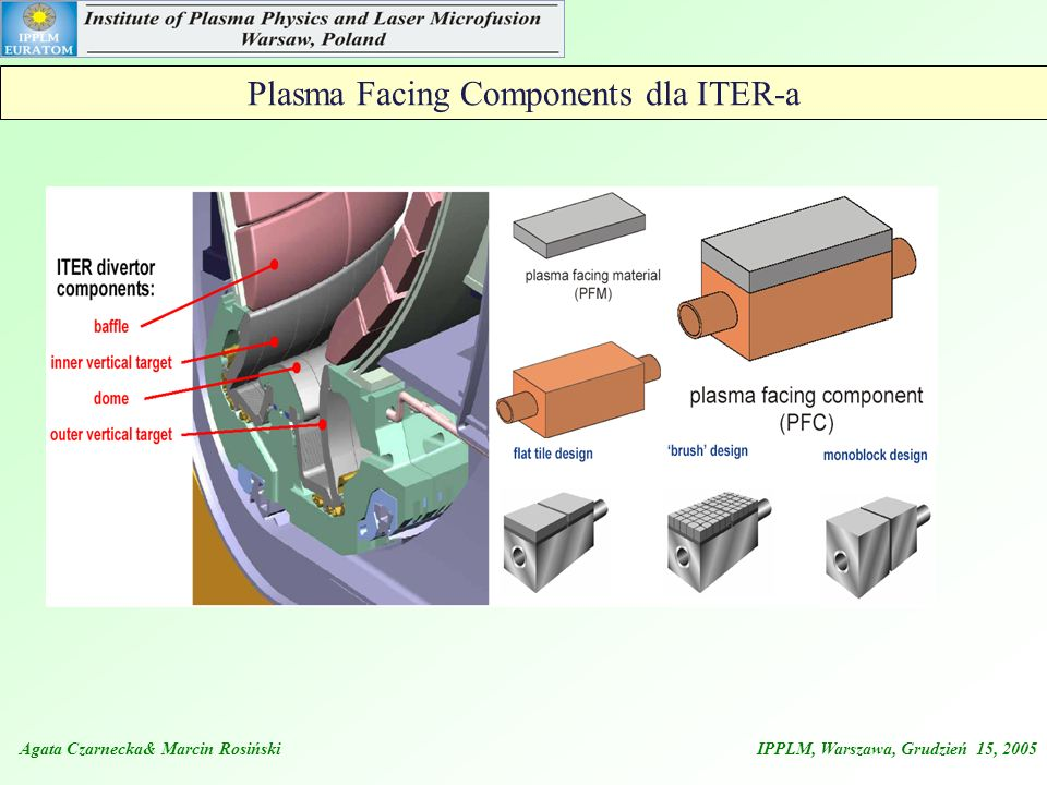 Plasma Facing Components dla ITER-a