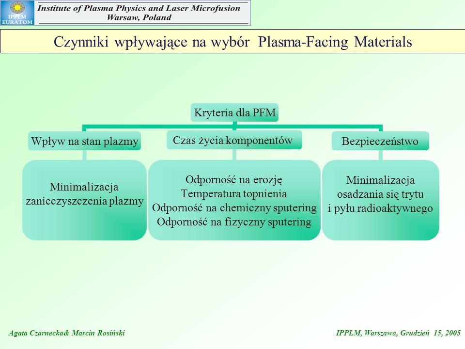 Czynniki wpływające na wybór Plasma-Facing Materials