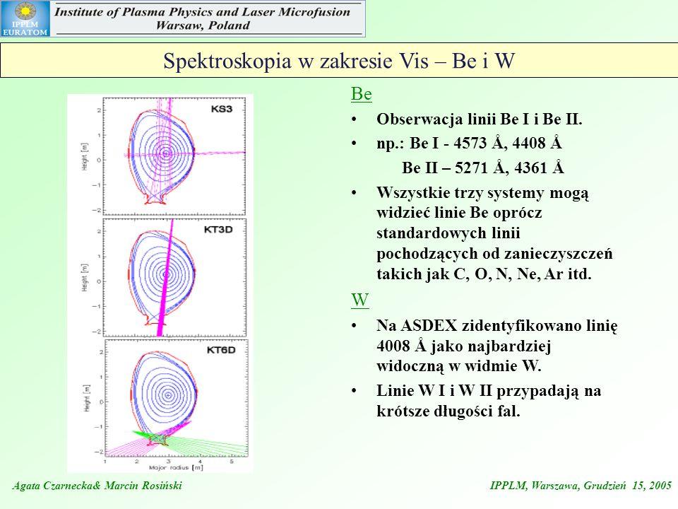 Spektroskopia w zakresie Vis – Be i W