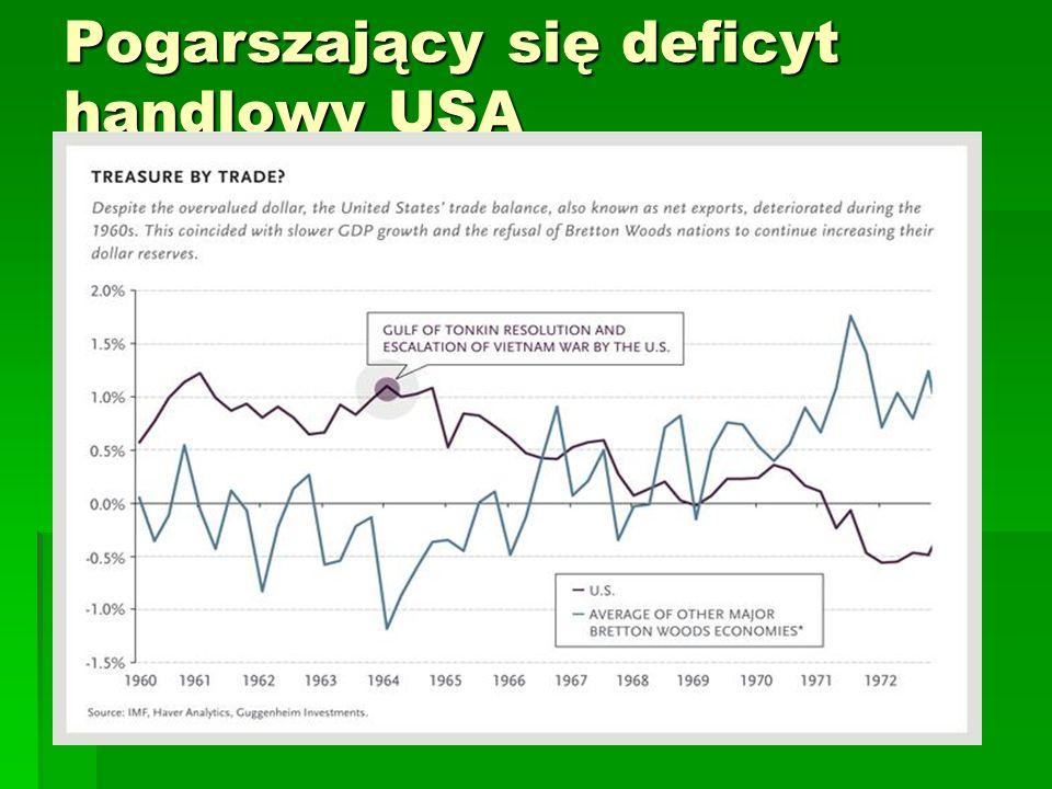 Pogarszający się deficyt handlowy USA