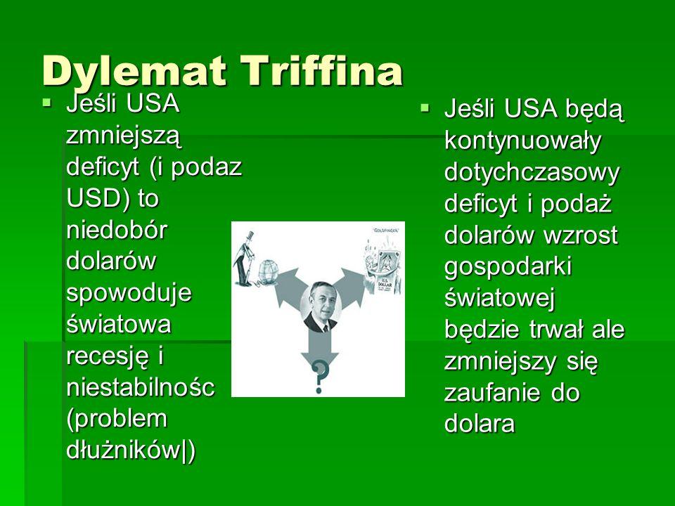 Dylemat Triffina Jeśli USA zmniejszą deficyt (i podaz USD) to niedobór dolarów spowoduje światowa recesję i niestabilnośc (problem dłużników|)