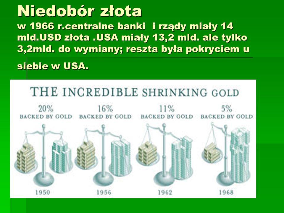 Niedobór złota w 1966 r. centralne banki i rządy miały 14 mld
