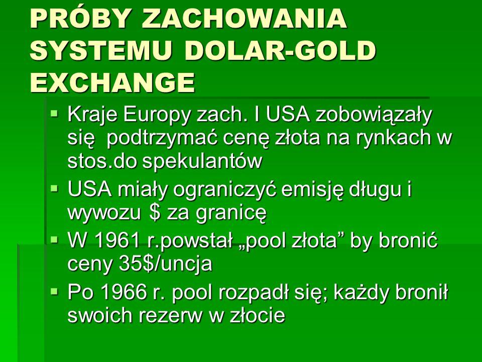 PRÓBY ZACHOWANIA SYSTEMU DOLAR-GOLD EXCHANGE