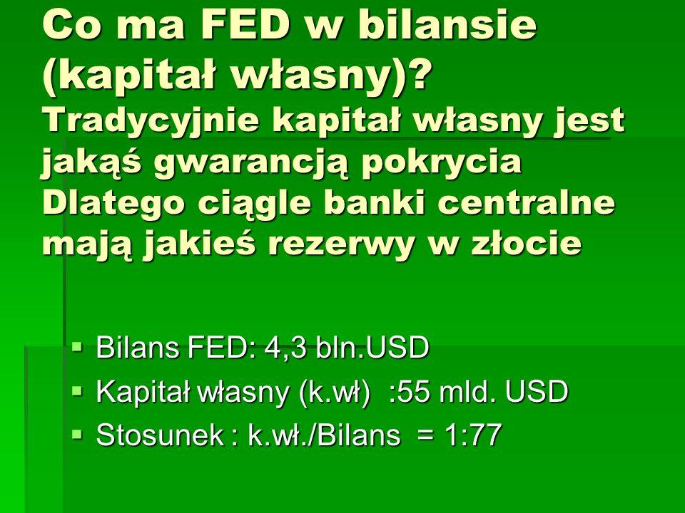 Co ma FED w bilansie (kapitał własny)