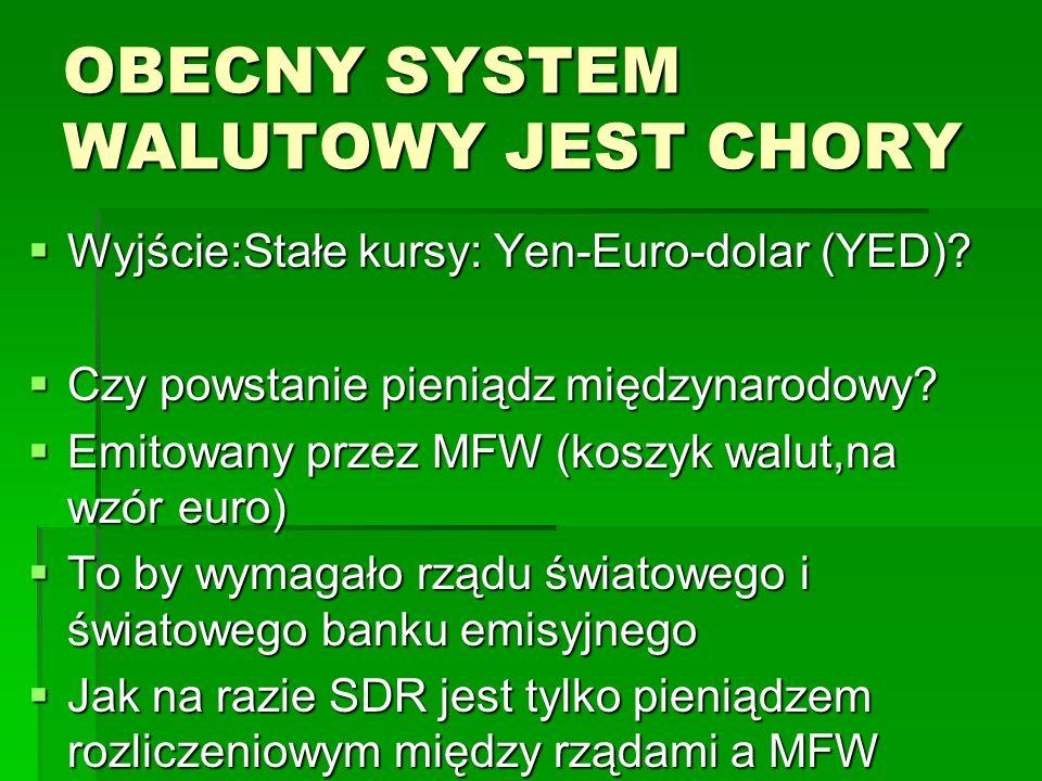 OBECNY SYSTEM WALUTOWY JEST CHORY