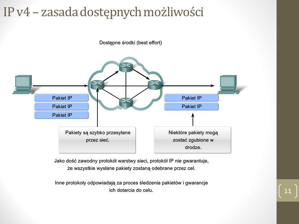 IP v4 – zasada dostępnych możliwości
