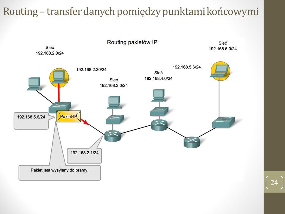 Routing – transfer danych pomiędzy punktami końcowymi