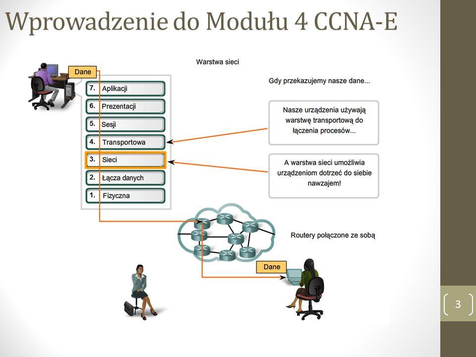Wprowadzenie do Modułu 4 CCNA-E