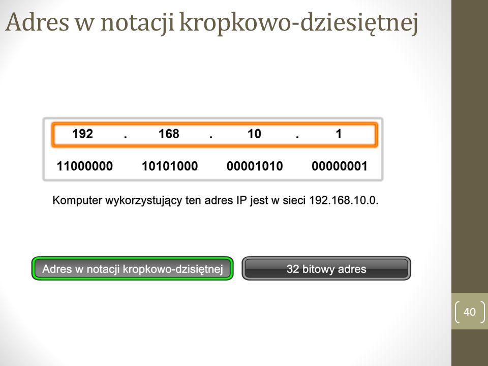 Adres w notacji kropkowo-dziesiętnej